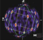 Голография: дошло дело и до нейтронов