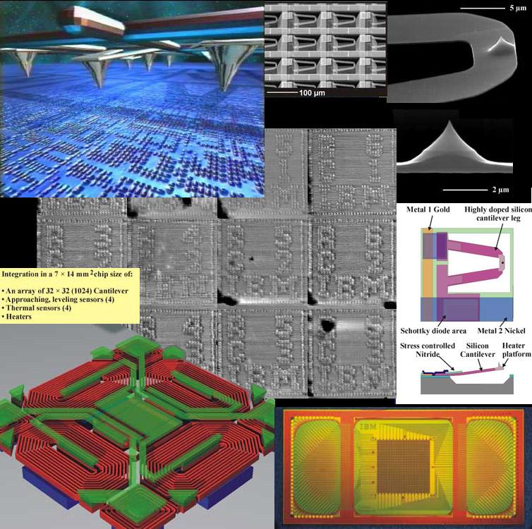 Коллаж по материалам IBM