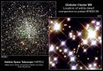 Планета, белый карлик и нейтронная звезда