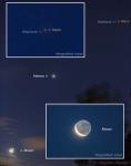 Когда Марс встречается с Нептуном