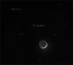 Луна в Гиадах